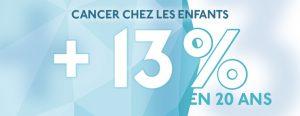Les cancers chez les enfants ont augmenté de 13% en 20 ans, selon l'OMS