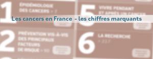 Les cancers en France : les chiffres marquants